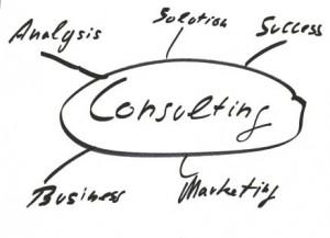 Berufseinstieg in die Consultingbranche.