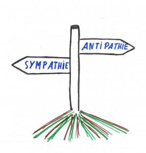 Antipathie überwinden: Im Job mit schwieriegen Menschen umgehen.